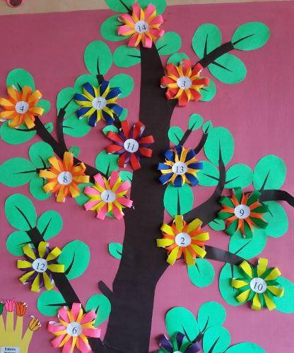 Dekorasi Bunga Bunga Bergambar Angka Dunia Belajar Anak