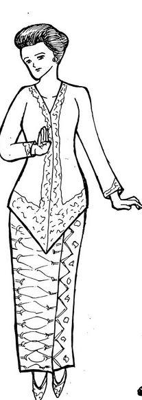 Kreasi Ibu Kartini Wanita Berpakaian Kebaya Motif Batik Dunia