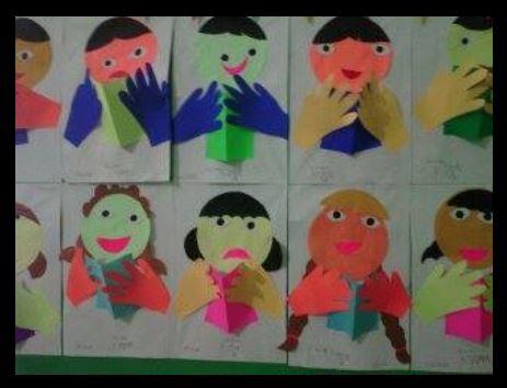 Aneka Kreasi Tema Diri Sendiri Dunia Belajar Anak
